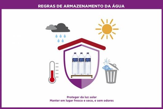 Regras de armazenamento da Água Monchique